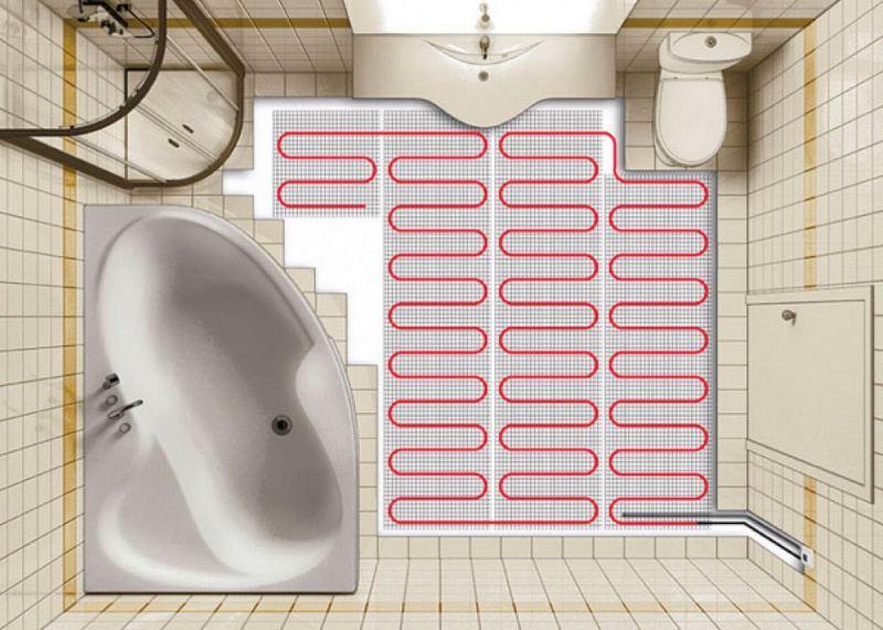 Какой теплый пол лучше - советы по выбору лучших теплых полов и их применение вместо радиаторов отопления (115 фото)