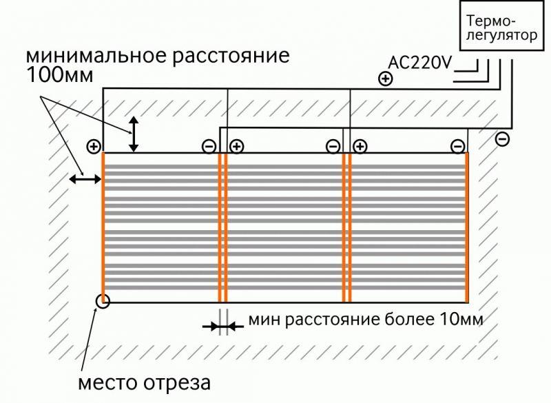 Схема подключения теплого пола - монтажные схемы, проекты и советы по подключению (110 фото)