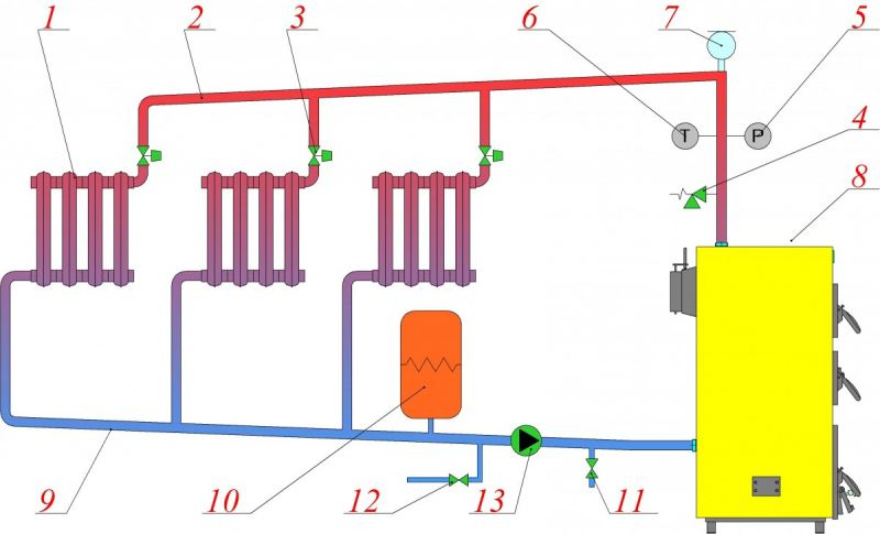 Двухтрубная система отопления: схемы для частного дома и особенности монтажа системы (125 фото и видео)