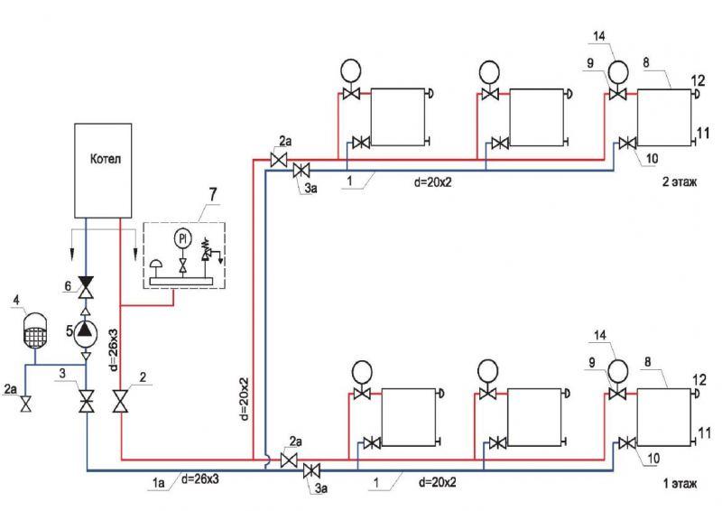 Как подключить котел - схемы подключения, особенности установки и монтажа различных типов котлов (105 фото)