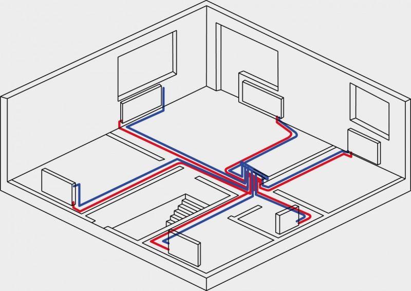 Обвязка котла отопления - 130 фото и схемы подключений. Инструкция от профи и советы как обвязать котел отопления своими руками