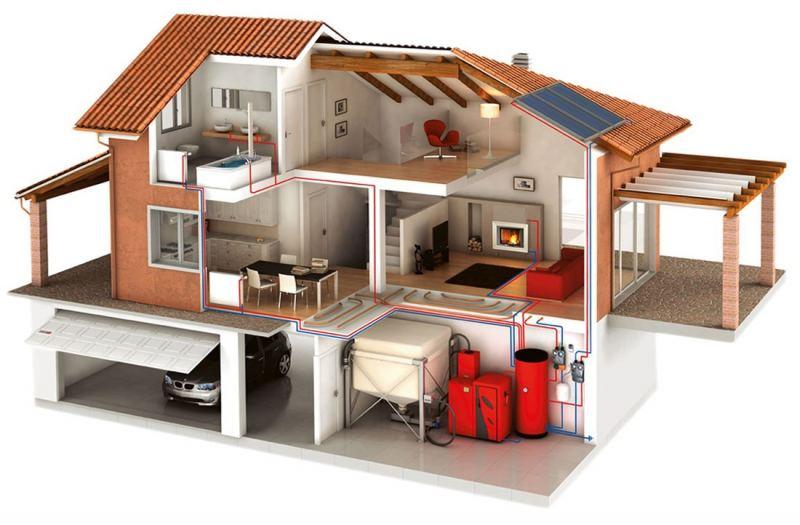 Отопление в двухэтажном доме: проекты, схемы и системы отопления своими руками (125 фото и видео)