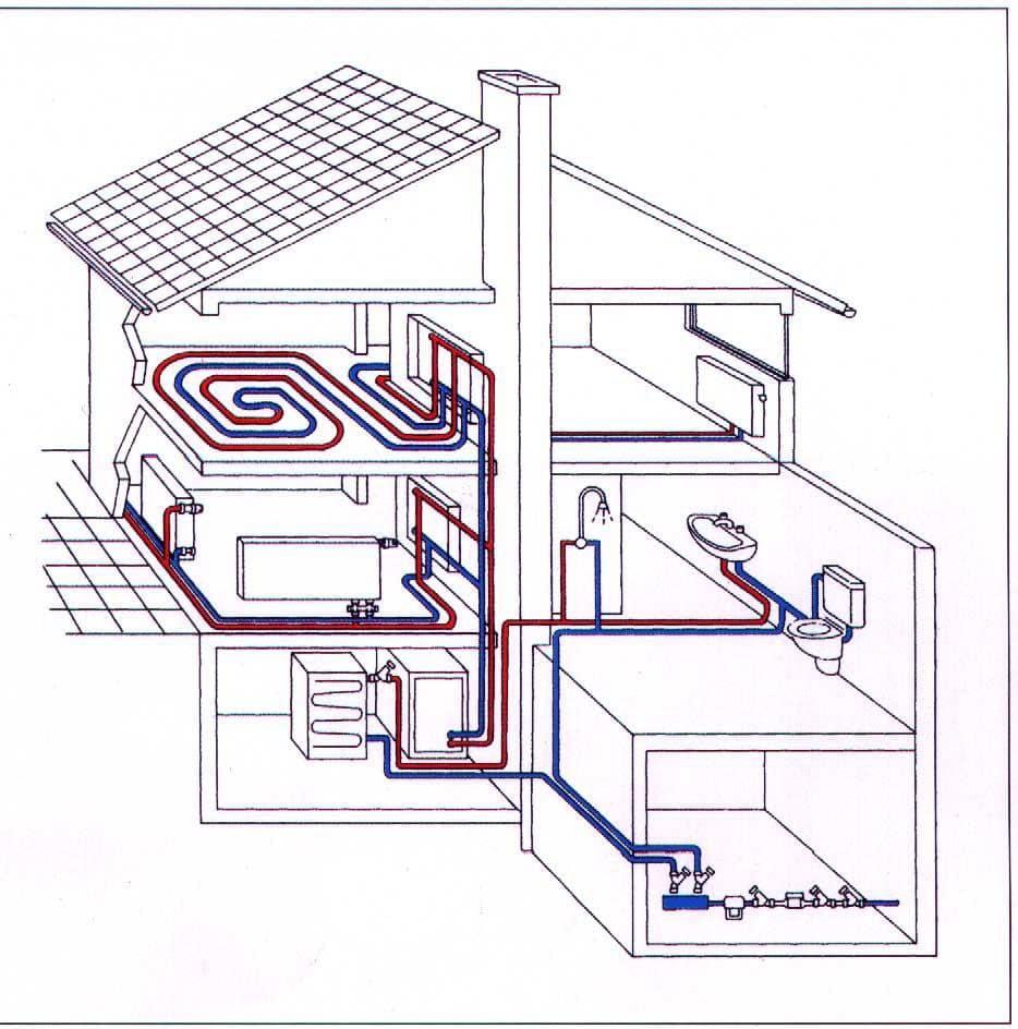 Подключение радиаторов отопления в частном доме: схемы, пошаговая инструкция и лучшие варианты подключения (90 фото и видео)
