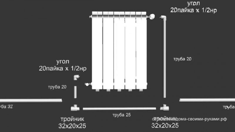 Схемы для монтажа отопления: советы по проектированию системы отопления и обзор лучших вариантов разводки коммуникаций (100 фото)