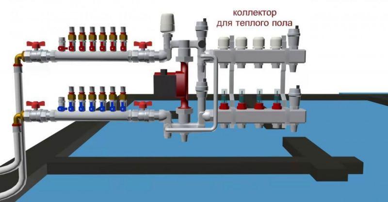 Смесительный узел для отопления - виды, назначение, подключение и применение в системе отопления (80 фото)