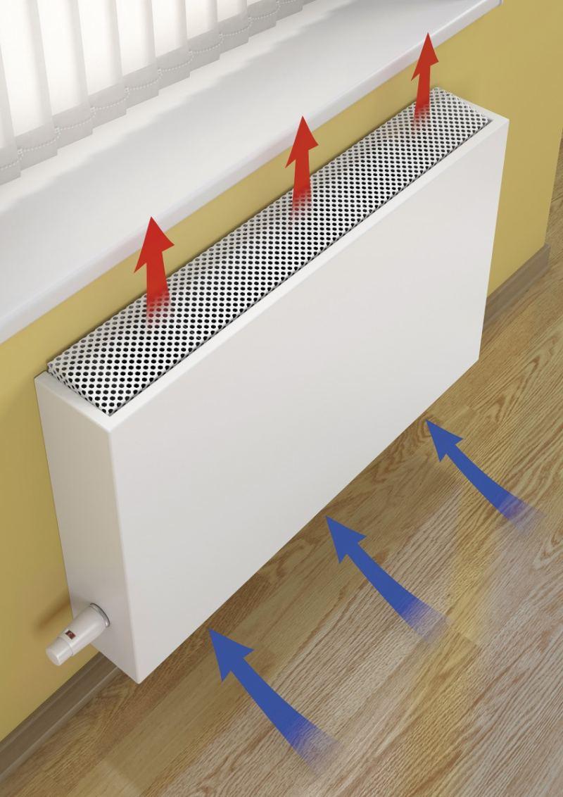 Водяные конвекторы отопления: плюсы, минусы и виды конвекторов. Советы экспертов по выбору и применению водяных конвекторов (135 фото и видео)