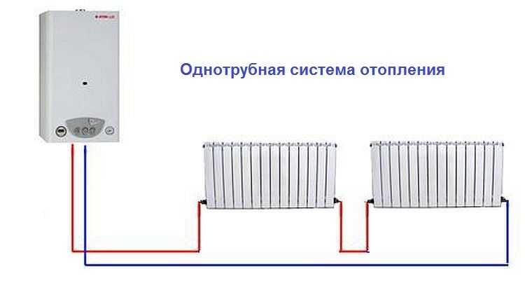 Схемы подключения радиаторов отопления в частном доме и квартире: особенности и способы подключения радиаторов (110 фото)